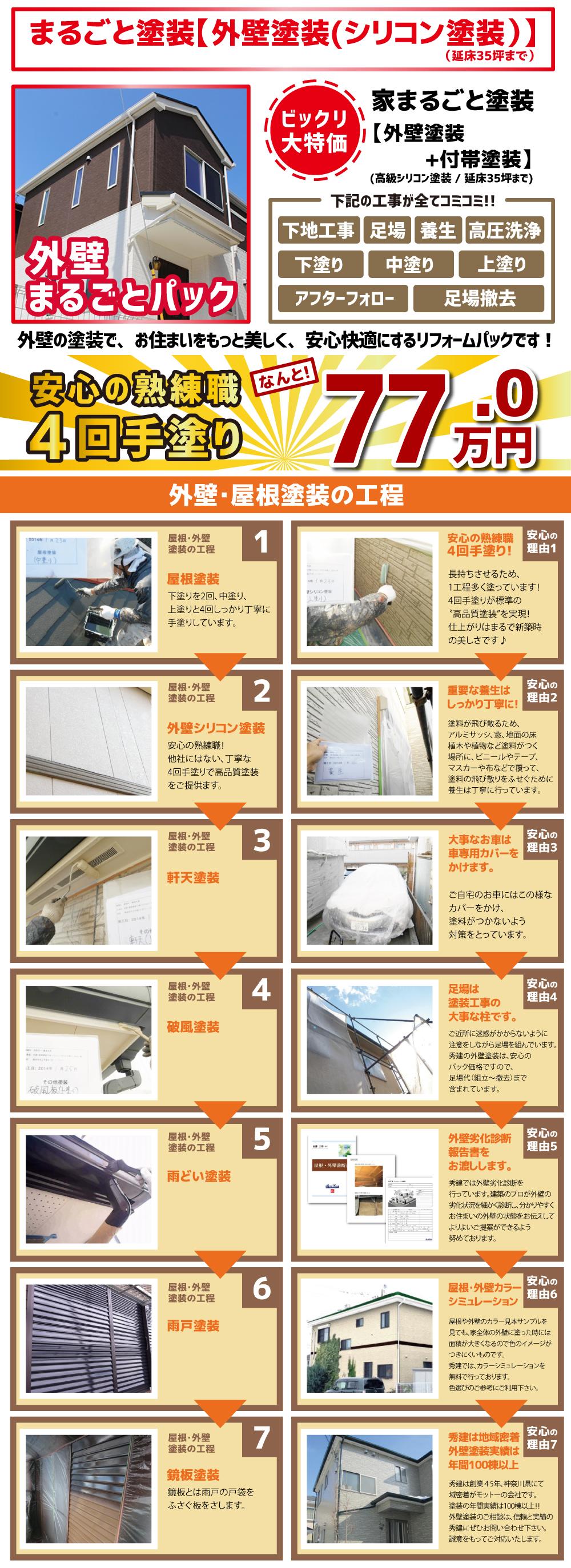 外壁塗装の問い合わせから工事までの流れを丁寧に説明いたします。