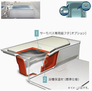 浴槽はサーボバス専用組フタ(オプション)と浴槽保温材(標準仕様)で保温性に優れています。