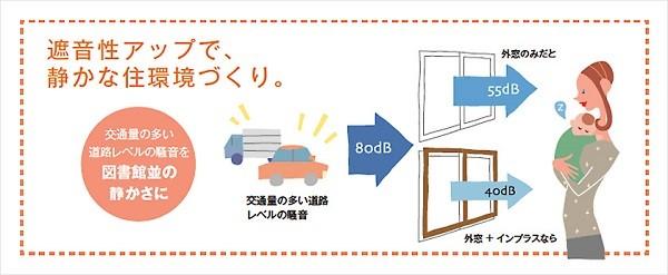 内窓 説明イメージ2