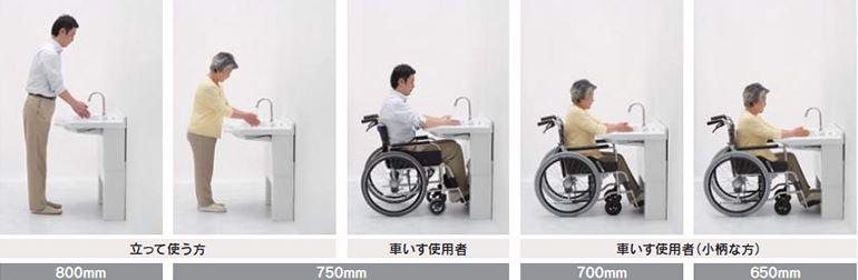 TOTO介護用洗面化粧台2